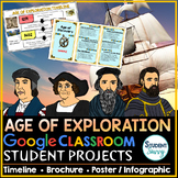Age of Exploration Distance Learning   Google Classroom Pr