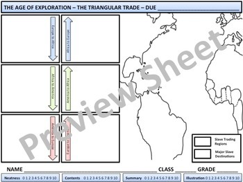 Age of Exploration - The Triangular Trade