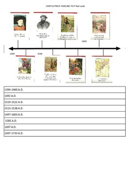 Age of Explorers Fill in Timeline worksheet w/Veritas Press timeline