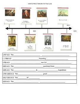 Age of Explorers Fill in blanks Timeline worksheet w/Veritas Press timeline