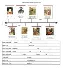 Age of Explorers Fill in blanks Timeline worksheet w/Verit