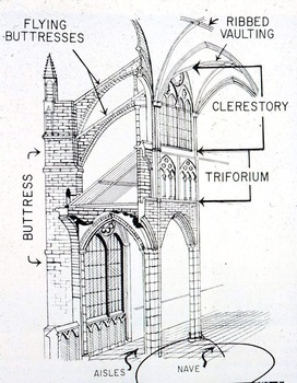 Age of Faith: Cathedrals DBQ