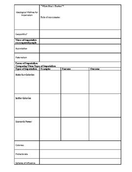 Age of Imperialism Cornell Notes