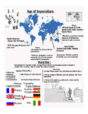 Age of Imperialism Infographic Review (World War I)
