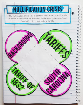 Age of Jackson Interactive Notebook & Graphic Organizers American History