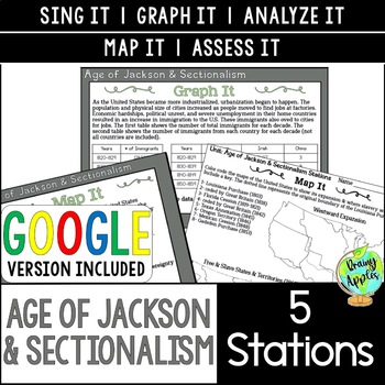 Age of Jackson & Sectionalism Station Activities, Early 19th Century Stations