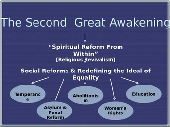 Age of Reform PowerPoint