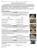Age of the Earth Case Study [NGSS 3 Course Model] Living Earth HSESS1-6