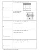 Agebra 1 Test: Linear Equations