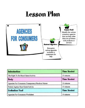 Agencies Available For Consumers Lesson