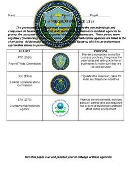 Agencies That Regulate Business VA SOL 13a