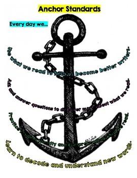 Agenda Anchor Chart
