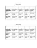 Agenda/Daily Planner Rubric