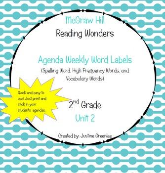 Agenda Labels for Reading Wonders Grade 2 Unit 2