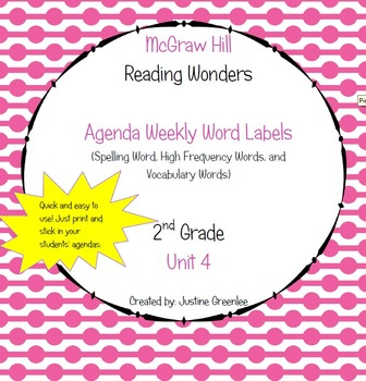 Agenda Labels for Reading Wonders Grade 2 Unit 4