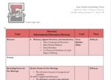 Agenda for PLCs, team meetings, or school leadership teams