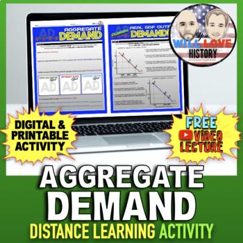 Aggregate Demand Activity