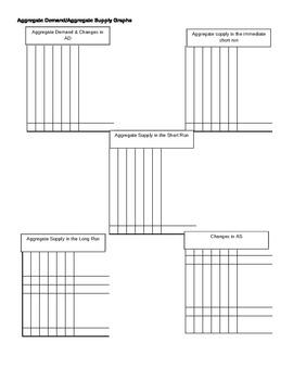Aggregate Demand-Aggregate Supply Model Graphs