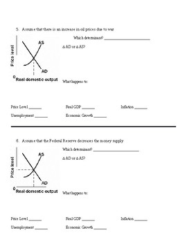 Aggregate Demand and Supply Shifter Practice Problems
