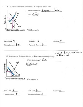 Aggregate Demand and Supply Shifter Practice Problems Answer key