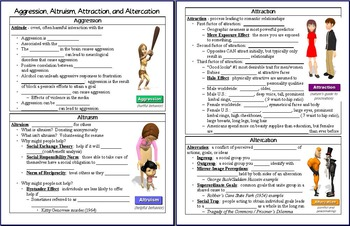 Aggression, Altruism, Attraction, and Altercation PowerPoint