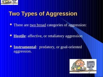 Aggression Power Point for IB Psychology