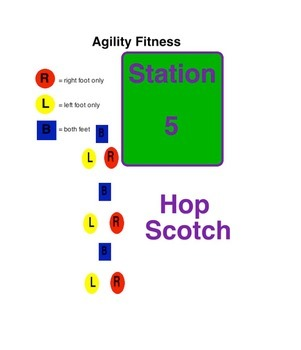 Physical Education - Agility Fitness