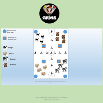 Agility Skills and Teamwork Game!  Bongos, Rhinos, Baboons and Bonobos