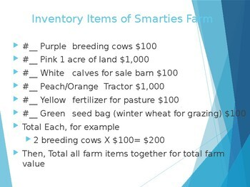 Agribusiness- Smarties Farm Presentation