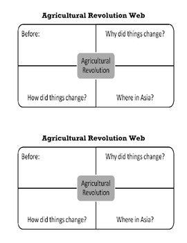 Agricultural Revolution Web