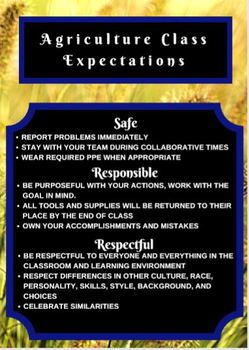 Agriculture Class Expectations-Field