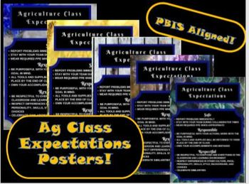 Agriculture Class Expectations-Barnwood