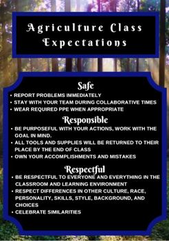 Agriculture Class Expectations-Forest