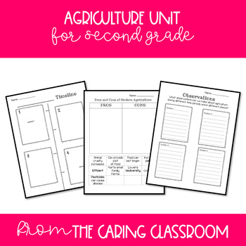 Agriculture Social Science Unit - Hands on History
