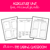 Social Science Unit (Agriculture): Hands on History