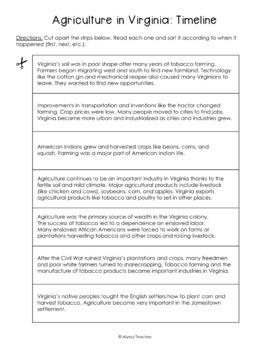 Agriculture in Virginia Timeline Worksheet