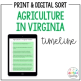 Agriculture in Virginia Timeline Worksheet