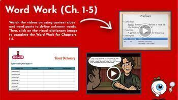 Ahmisa Novel Study HyperDoc