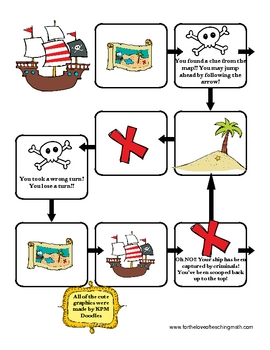 Ahoy! Dividing Decimals Board Game