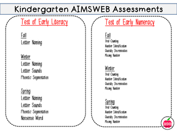 Aimsweb Assessment Checklists and Organization....Kindergarten and First Grade