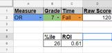 Aimsweb Norm Lookup & IEP Goal Tool