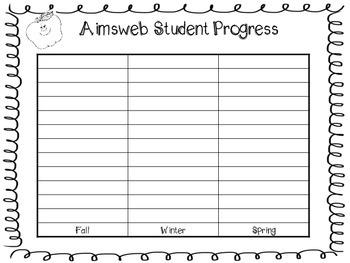 Aimsweb Student Graph
