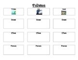 Air, Land, and Water Pollution Science Graphic Organizer