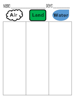 Air, Land, and Water Sorting Activity