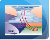 Air Masses & Fronts Bundle