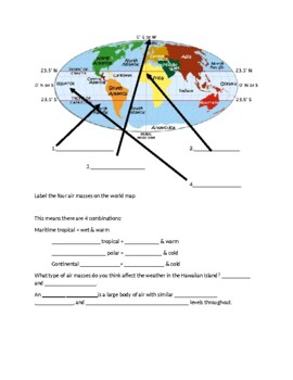 Air Masses, Fronts, and Weather Map Symbols Student Note Taking Guide