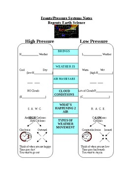 Air Pressure Notes And Practice