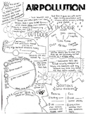 Air Pollution Doodle Notes