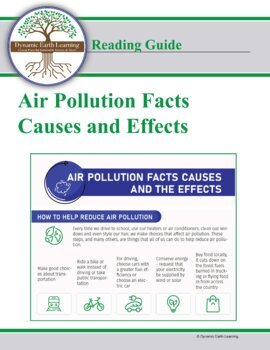 Air Pollution Facts, Causes and the Effects of Air Pollution - Reading Guide