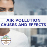 Air Pollution Facts, Causes and the Effects of Air Polluti